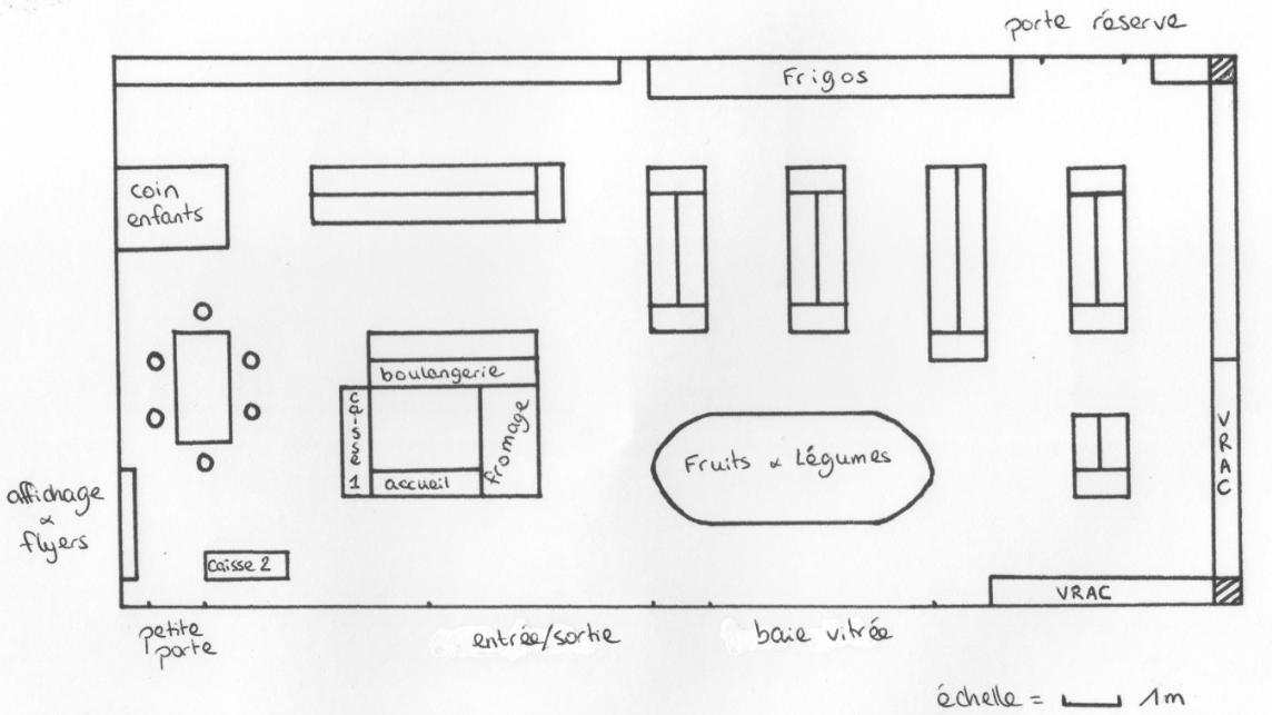 Amenagement De L Interieur Biocoop Anduze