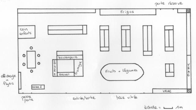 Plan intérieur blog